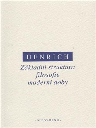 Základní struktura filosofie moderní doby