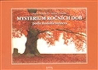 Mysterium ročních dob podle Rudolfa Steinera