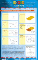 Mapka matematiky 3