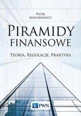 Piramidy finansowe