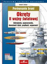 Porównanie broni Okręty II wojny światowej