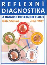 Reflexní diagnostika a katalog reflexních ploch