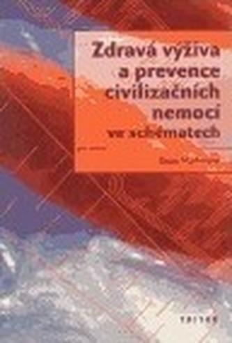 Zdravá výživa a prevence civilizačních nemocí ve schématech