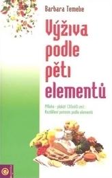 Výživa podle pěti elementů