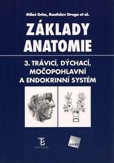Základy anatomie 3.