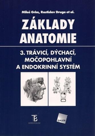 Základy anatomie, Trávicí, dýchací, močopohlavní a endokrinní systém - Náhled učebnice