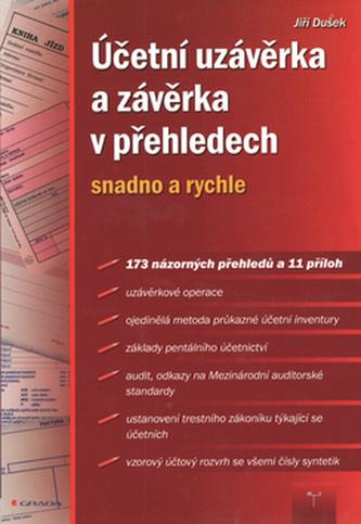 Účetní uzávěrka a závěrka v přehledech 2012