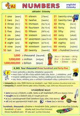Numbers - anglické číslovky