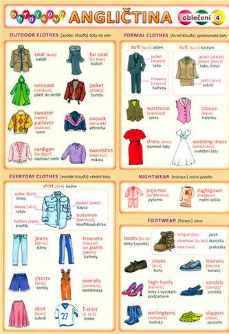 Obrázková angličtina 4 - Oblečení - Kupka Petr a kolektiv