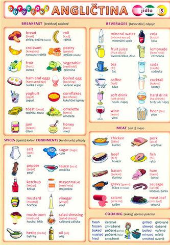 Obrázková angličtina 5 - Jídlo