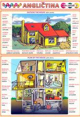 Obrázková angličtina 7 - Dům, nářadí