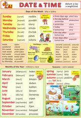 Datum a čas v angličtině