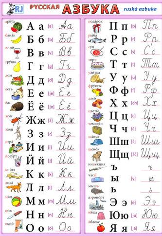 Ruská azbuka