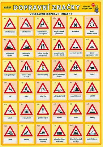 Dopravní značky - Úplný přehled