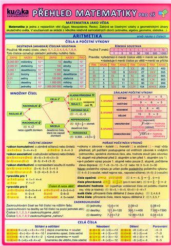 Přehled matematiky pro ZŠ - 2. vydání