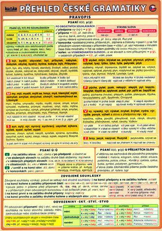 Přehled české gramatiky - 2. vydání