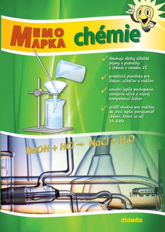 MemoMapka chémie