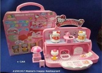 Hello Kitty restaurace