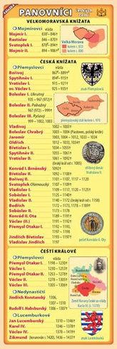 Záložka – Panovníci českých zemí