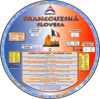 Francouzská slovesa