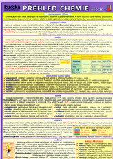 Přehled chemie pro ZŠ
