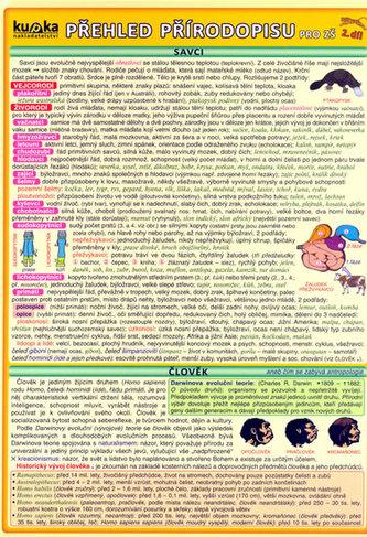 Přehled přírodopisu pro ZŠ 2.díl