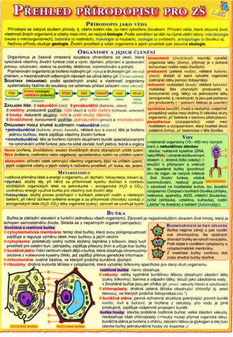 Přehled přírodopisu pro ZŠ 1.díl