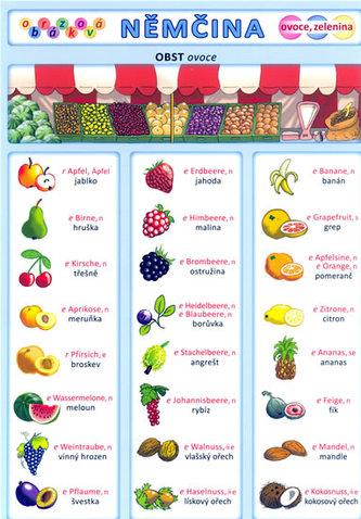 Obrázková němčina 2 - Ovoce a zelenina