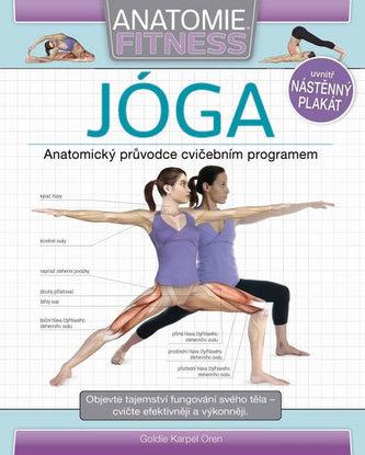 Jóga - Anatomie fitness
