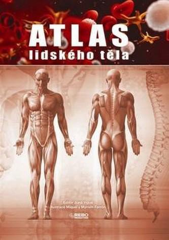 Atlas lidského těla