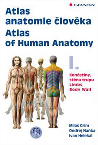 Atlas anatomie člověka 1. - Kolektiv Autorů