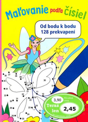 Mažovanie podža čísiel Dievčatá