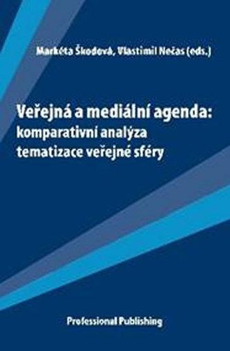 Veřejná a mediální agenda