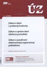 UZZ 24/2014 Zákon o dani z pridanej hodnoty
