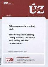 UZZ 33/2014 Zákon o pomoci v hmotnej núdzi.