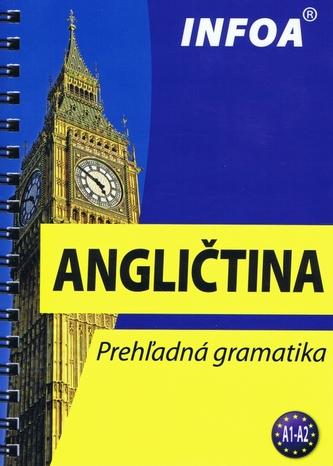 Prehľadná gramatika angličtina