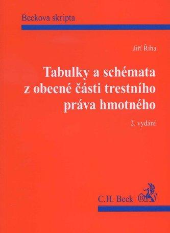 Tabulky a schémata z obecné části trestního práva hmotného, 2. vydání