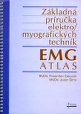 EMG atlas