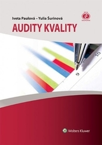 Audity kvality