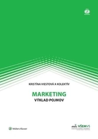 Marketing - výklad pojmov