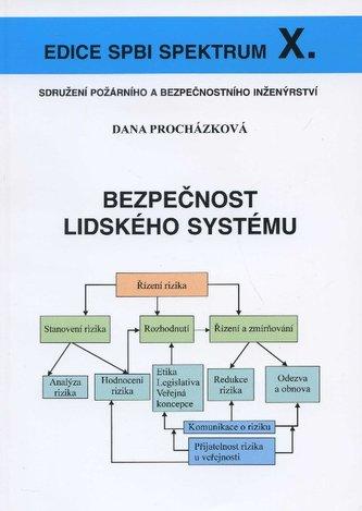 Bezpečnost lidského systému