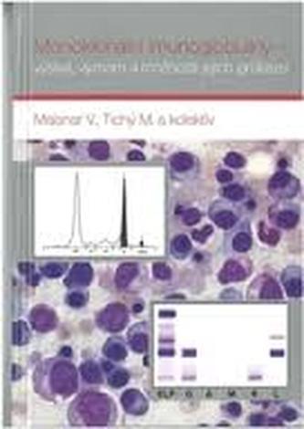 Monoklonální imunoglobuliny