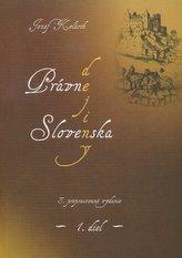 Právne dejiny Slovenska