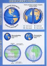 Geografická poloha
