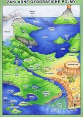 Základné geografické pojmy