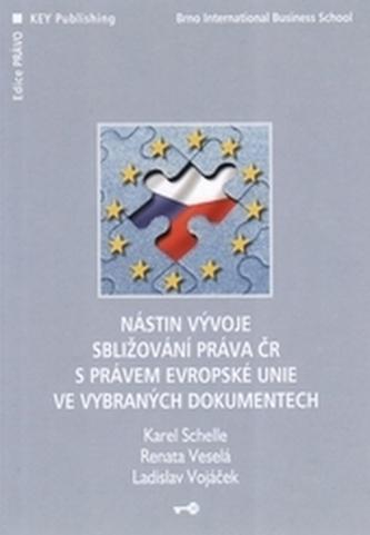 Nástin vývoje sbližování práva ČR s právem Evropské unie ve vybraných dokumentech