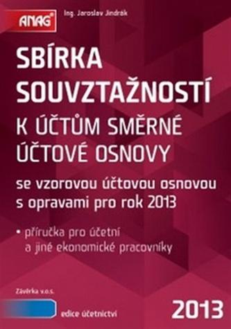 Sbírka souvztažností 2013