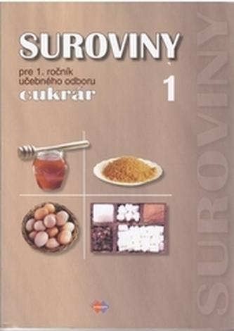 Suroviny 1 pre 1.ročník UO cukrár