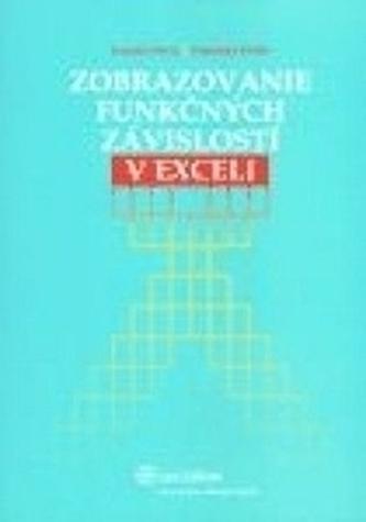 Zobrazovanie funkčných závislostí v Exceli