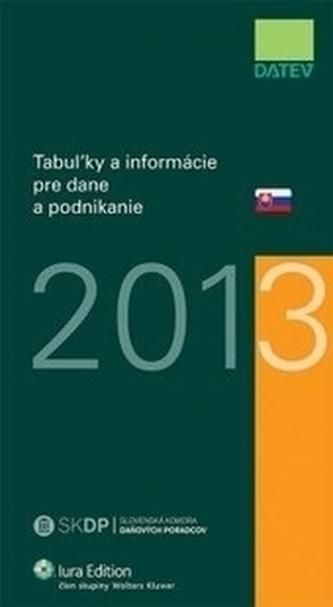 Tabuľky a informácie pre dane a podnikateľov 2013